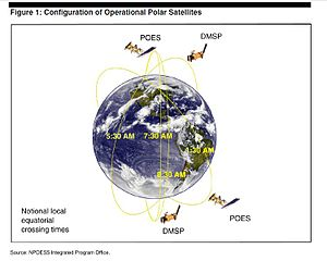 Defense Meteorological Satellite Program - DMSP and POES orbits shown in a GAO diagram.