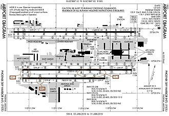 Phoenix Sky Harbor International Airport - FAA airport diagram