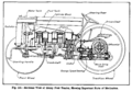 Pagé 1918 Henry Ford Tractor cutaway.png
