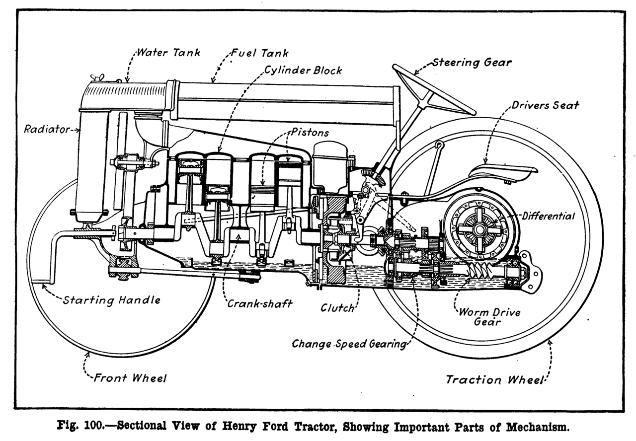 diagram of a tractor and label diagram image file pag 1918 henry ford tractor cutaway png on diagram of a tractor and