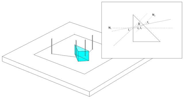 file prism glass schema png