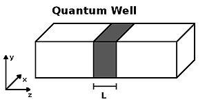 Quantum well