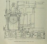 Railroad Gazette Taff Vale Motor Car 1905 02.jpg