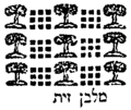Rambam Peah CH7 M2 - 1.png