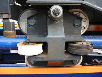 A roller coaster wheel assembly. The underfriction wheels are on the bottom. The three sets of wheels clamp onto the track. Roller coaster wheels.jpg
