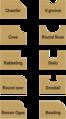 Router bit profiles en.png