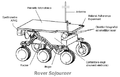 Rover Sojourner ita.PNG