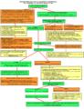 SII - Diagrama de errores diagnosticos.png
