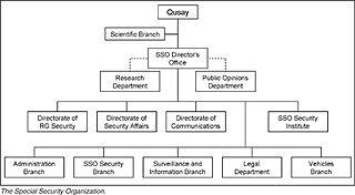 Iraqi Special Security Organization