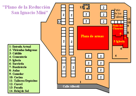 Plan de la réduction de San Ignacio Miní