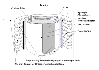 Hydrogen-moderated self-regulating nuclear power module type of nuclear power generator