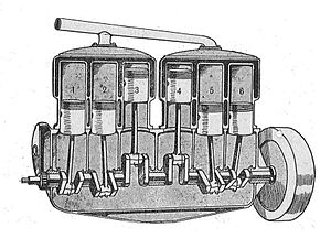 Cylinder block - Cylinders are cast in two blocks of three