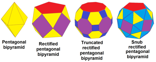 Snub rectified pentagonal bipyramid sequence.png