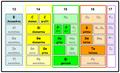 Solido kobalenteak eratzen dituzten elementuak eta forma alotropikoak.png