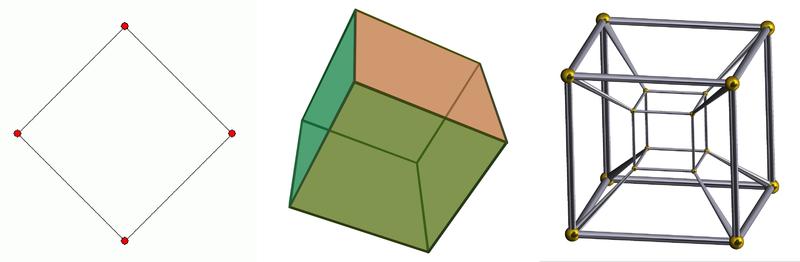 File:Squarecubetesseract.png