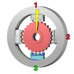 L'elettromagnete in basso (3) viene eccitato, si verifica un'altra rotazione di 3.6°.