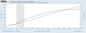 Student debt - Wikipedia