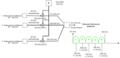 Szupercsoport létrehozása frekvenciaosztásos multiplexálással.png