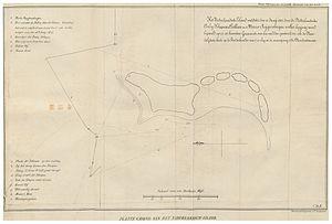 Nui (atoll) - Image: TROOST(1829) p 405 Platte Grond van het Nederlandsch Eiland