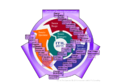 The ITIL 2011 Processes Model.png