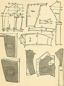 123989520d07 Patrón (costura) - Wikipedia, la enciclopedia libre