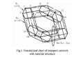 Toroidal network topology.png