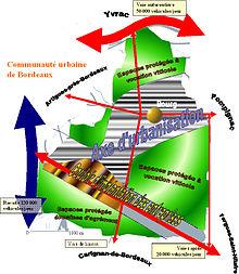 Tresses dynamiques et planification