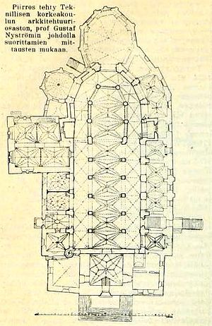Turku Cathedral - Turku Cathedral plan.
