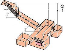 Assonometria della tomba KV62 di Tutankhamon