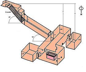 Tutankhamen KV62.jpg