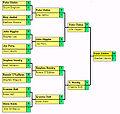 UK Championship correct results.jpg
