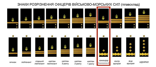 Ukrainian Navy 2016 rank insignia - Commissioned.jpg