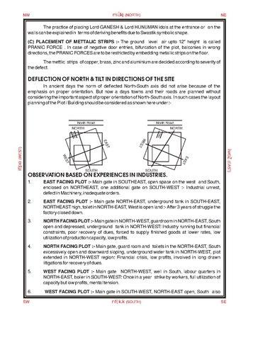 vastu shastra pdf in hindi