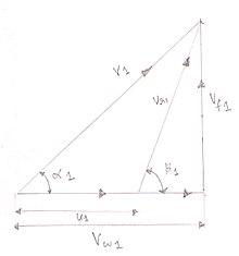 Velocity triangle wikipedia velocity triangle from wikipedia ccuart Images
