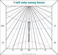 Vertical sundial.png