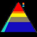 WHOFoodGuidelinesSummaryPyramid.png