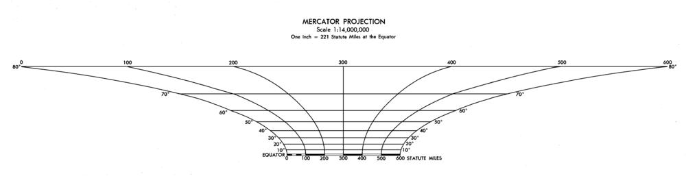 escala em tamanho grande do mapamundi mostrando as mudanas da escala com a latitude cada unidade no equador representa a mesma distancia