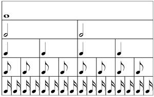 Figura musical - Wikipedia, la enciclopedia libre