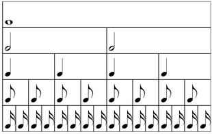 Durata di una nota musicale