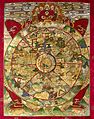 Yama, the Lord of Death, holding the Wheel of Life Wellcome V0017709F2.jpg