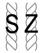 Yarn twist S-Left Z-Right.png