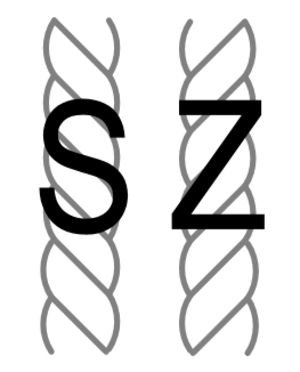 Plying - Diagram showing S and Z twist