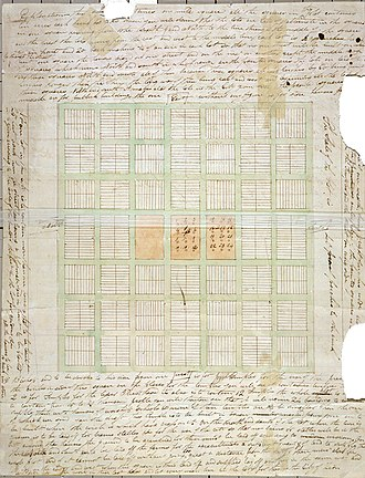 Zion (Latter Day Saints) - This one page Plat written in June 1833 by Joseph Smith defines a comprehensive multiple city plan.