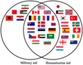 أعلام الدول التي تحارب الدولة الإسلامية.png