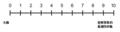 疼痛程度数字评估量表.png