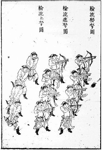 History of crossbows - Illustration of another Ming crossbow volley fire formation. From Bi Maokang 畢懋康, Jun qi tu shuo 軍器圖說, ca. 1639.