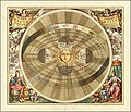 1661 Cellarius's chart illustrating Copernicus' heliocentric model of the universe.jpg