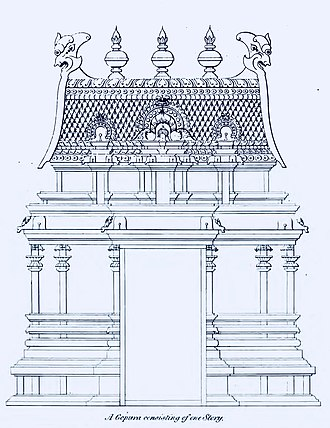 Gopuram - Image: 1834 sketch of elements in Hindu temple architecture, single storey gopura