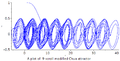 9 scroll modified Chua attractor.png