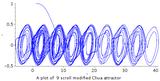 9 scroll modified Chua chaotic attractor